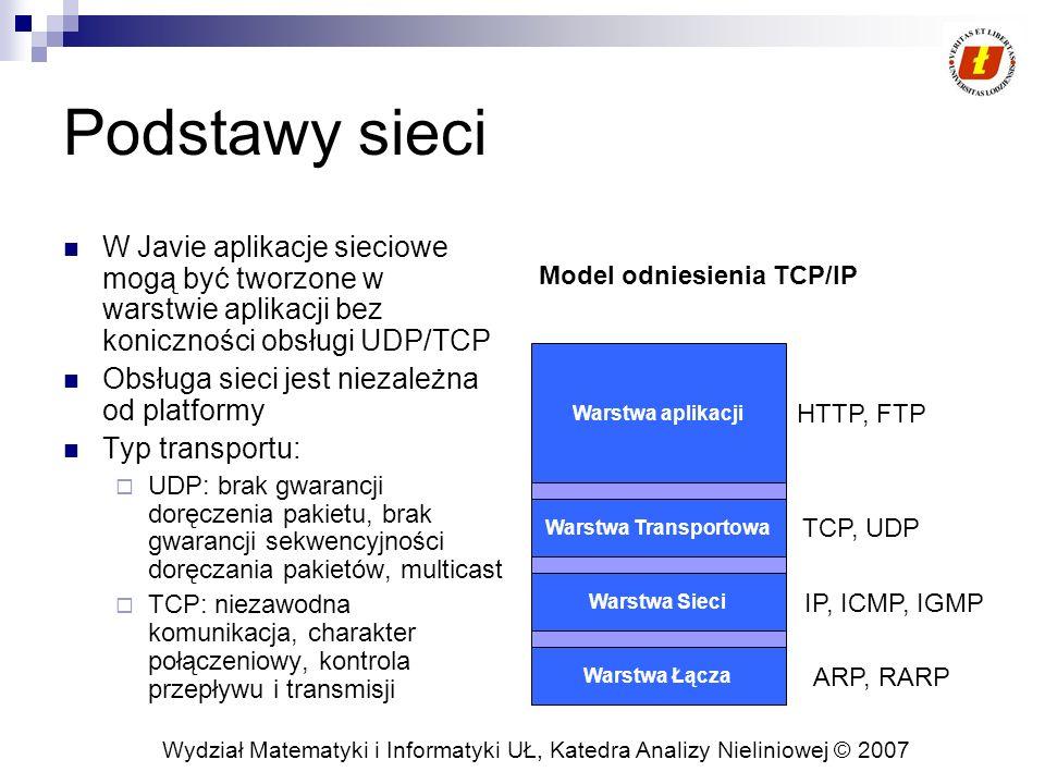 Wydział Matematyki i Informatyki UŁ, Katedra Analizy Nieliniowej © 2007 Porty Przeznaczenie danych w Internecie określane jest przez: adres IP (32 bity) numer portu (16 bitów) Porty wykorzystywane są do kojarzenia aplikacji z danymi przychodzącymi na interfejs Numery portów: 0 – 65535 Zastrzeżone numery portów: 0 – 1023.