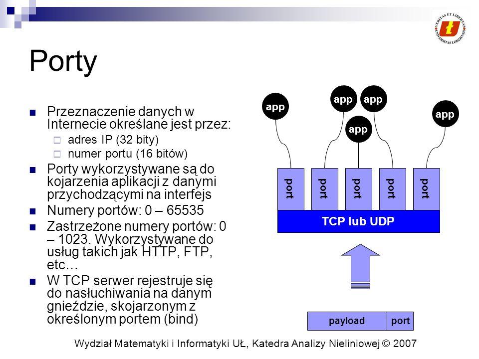 Wydział Matematyki i Informatyki UŁ, Katedra Analizy Nieliniowej © 2007 Porty Przeznaczenie danych w Internecie określane jest przez: adres IP (32 bit