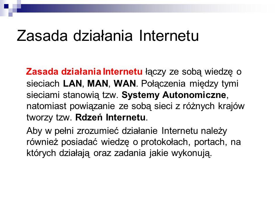 Zasada działania Internetu Zasada działania Internetu łączy ze sobą wiedzę o sieciach LAN, MAN, WAN. Połączenia między tymi sieciami stanowią tzw. Sys