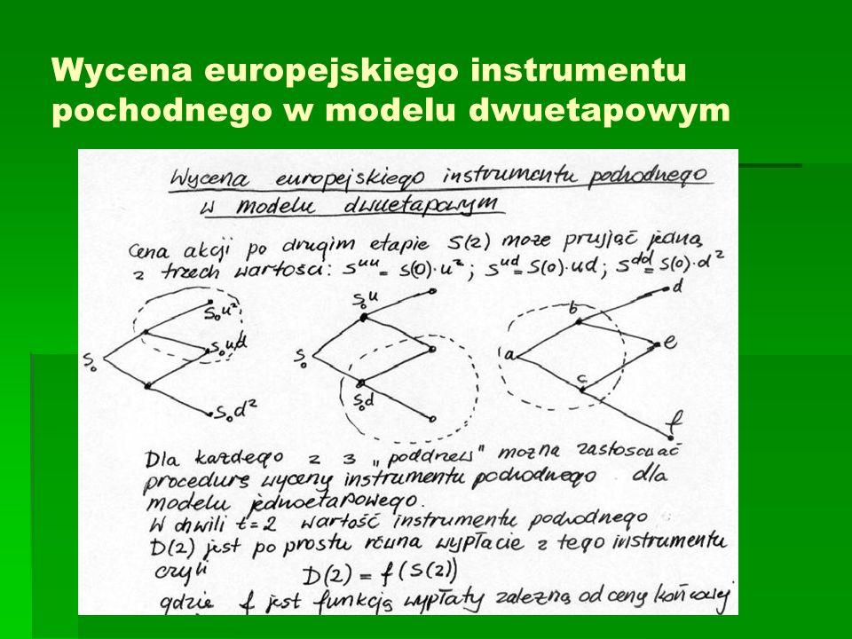 Wycena europejskiego instrumentu pochodnego w modelu dwuetapowym