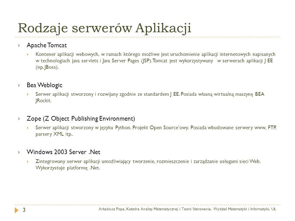 Rodzaje serwerów Aplikacji Arkadiusz Popa, Katedra Analizy Matematycznej i Teorii Sterowania, Wydział Matematyki i Informatyki, UŁ 3 Apache Tomcat Kon