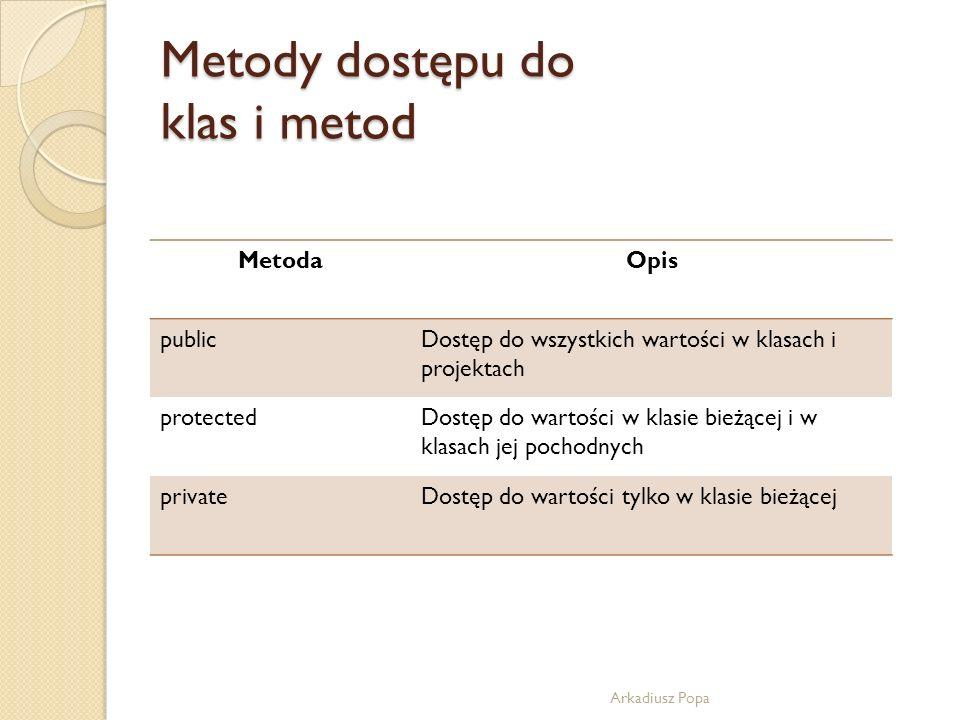 Metody dostępu do klas i metod Arkadiusz Popa MetodaOpis publicDostęp do wszystkich wartości w klasach i projektach protectedDostęp do wartości w klas