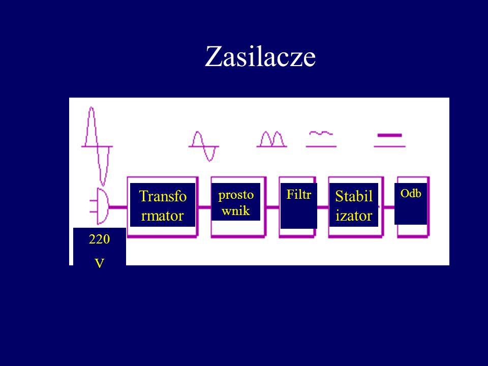 Dioda Zenera Stabilizator prądu- reguluje stały prąd na obciążeniu przy zmianach napięcia źródła Dioda Zenera pracuje przy napięciu zaporowym jako rez