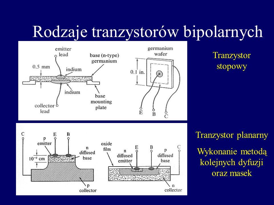 Tran(sfer)(re)zystor bipolarny npn 3 warstwy npn (lub pnp) E-emiter B-Baza C-kolektor Obszar bazy bardzo cienki Złącze E-B spol. w kierunku przewodzen