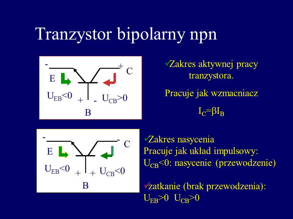 Rodzaje tranzystorów bipolarnych Tranzystor planarny Wykonanie metodą kolejnych dyfuzji oraz masek Tranzystor stopowy
