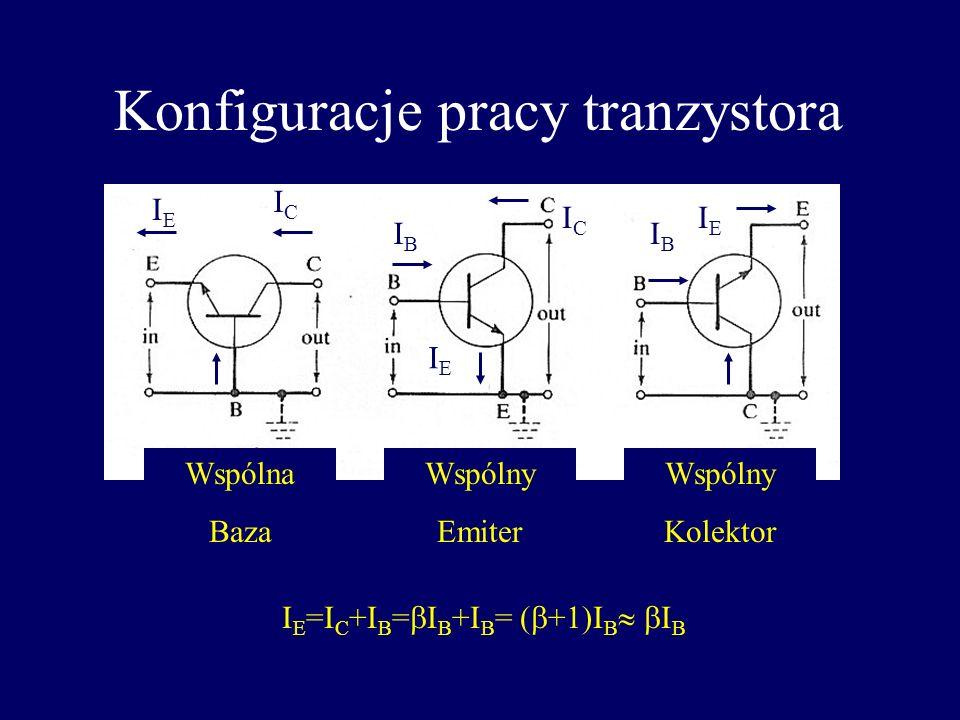 Tranzystor bipolarny npn Zakres aktywnej pracy tranzystora. Pracuje jak wzmacniacz I C = I B Zakres nasycenia Pracuje jak układ impulsowy: U CB <0: na