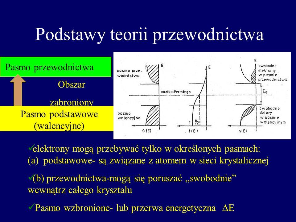 Podstawy teorii przewodnictwa Diody Transystory (bipolarne, unipolarne) Małosygnałowe wzmacniacze tranzystorowe (układ ze wspólnym kolektorem, emitere