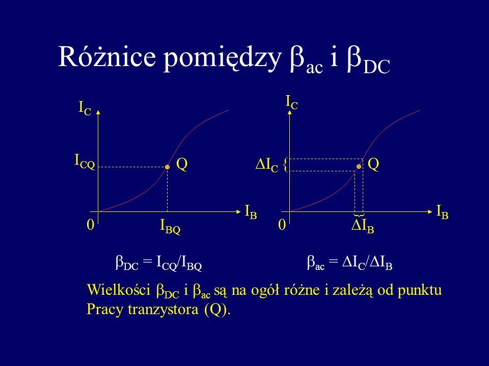 Układ zastępczy tranzystora dla r r b B IbIb C ac I e ac I b ac I e r c r e 25 mV/I E IeIe E Ogólny układ zastępczy dla paramterów r Uproszczony układ
