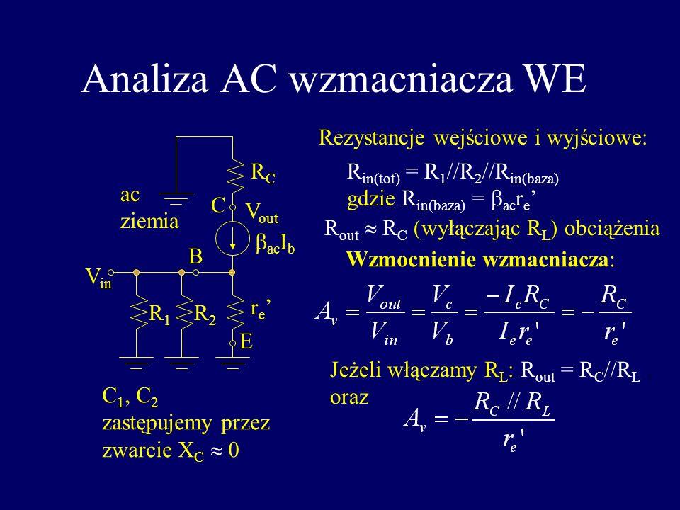 Analiza DC wzmacniacza WE +V CC R1R1 R2R2 RCRC RERE V E = V B - V BE ; jezeli DC R E = R IN(baza) >> R 2, wtedy V C = V CC - I C R C VBVB VCVC VEVE