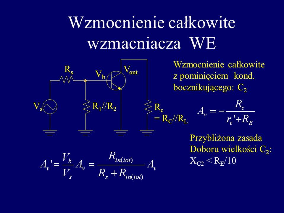 Stabilzacja wzmocnienia +V CC R1R1 R2R2 RCRC R E1 C1C1 C3C3 R E2 C2C2 Bocznikując R E zwiększamy wzmocnienie ale układ jest niestabilny ponieważ r e z
