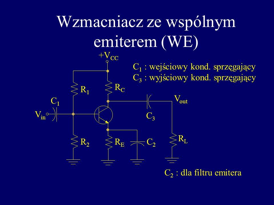 Wzmocnienie prądowe (A i ) i wzmocnienie mocy (A p ) VsVs R 1 //R 2 RsRs RcRc IbIb IsIs IcIc Stosunek prądu bazy do kolektora jest ac Ale wzmocnienie