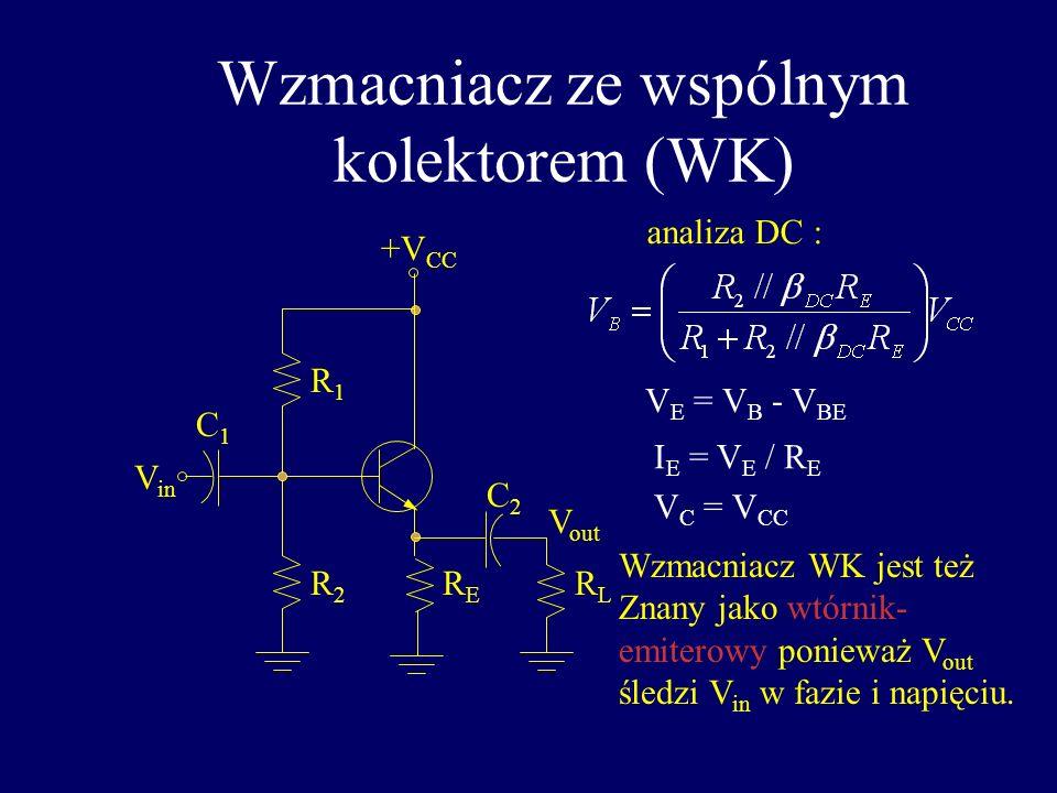 Wzmacniacz ze wspólnym emiterem (WE) +V CC C1C1 R1R1 R2R2 RCRC RERE C3C3 RLRL C2C2 V in V out C 1 : wejściowy kond. sprzęgający C 3 : wyjściowy kond.