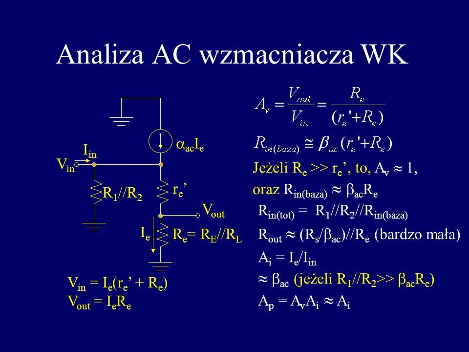 Wzmacniacz ze wspólnym kolektorem (WK) +V CC C1C1 R1R1 R2R2 RERE RLRL C2C2 V in V out analiza DC : V E = V B - V BE I E = V E / R E V C = V CC Wzmacni