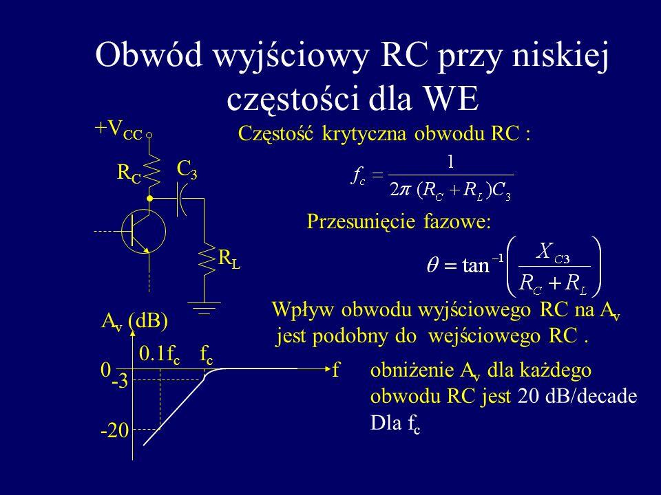Obwód RC na wejściu przy niskiej częstości V in C1C1 R in Baza tranzystora R in = R 1 //R 2 //R in(base) Częstość krytyczna: Jeżeli uwzględnimy R s źr