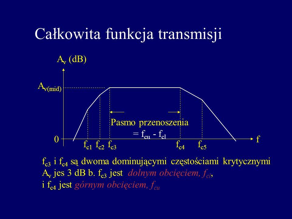 Wysokie częstości dla dużych f, C be powoduje obniżenie napięcia na dzielniku napięcia z R S. Dla dużych, C bc powoduje ujemne sprzężenie napięciowe i