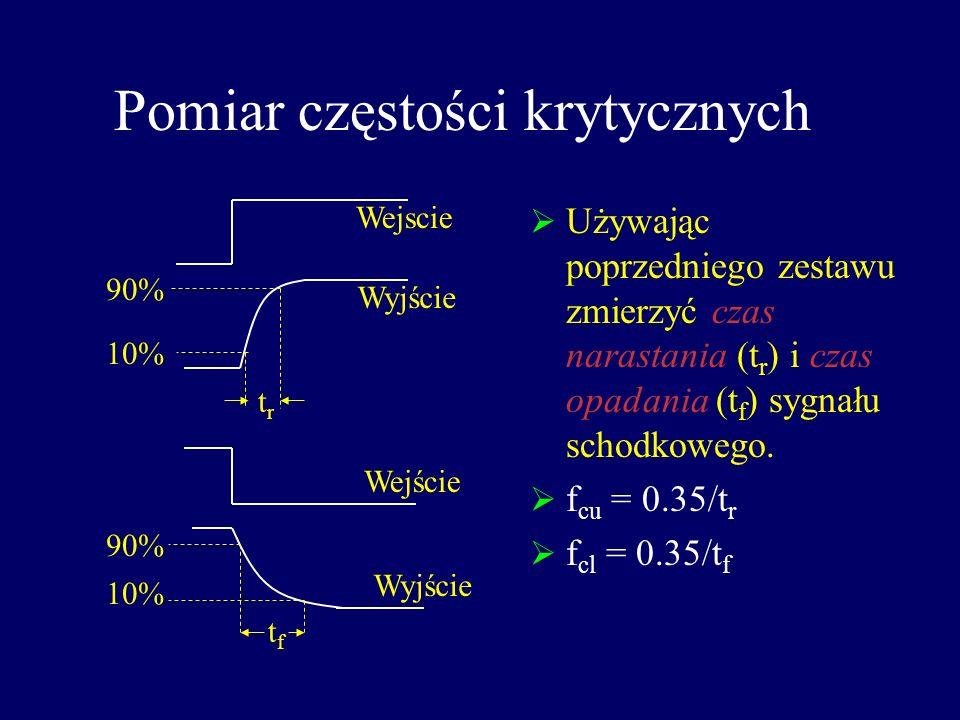 Pomiar zależności wzmocnienia od częstości ustawić częstość w średnim obszarze (~kHz) i V out na około 1-2 V. Obniżać częstość aż do V out = 0.707V ab
