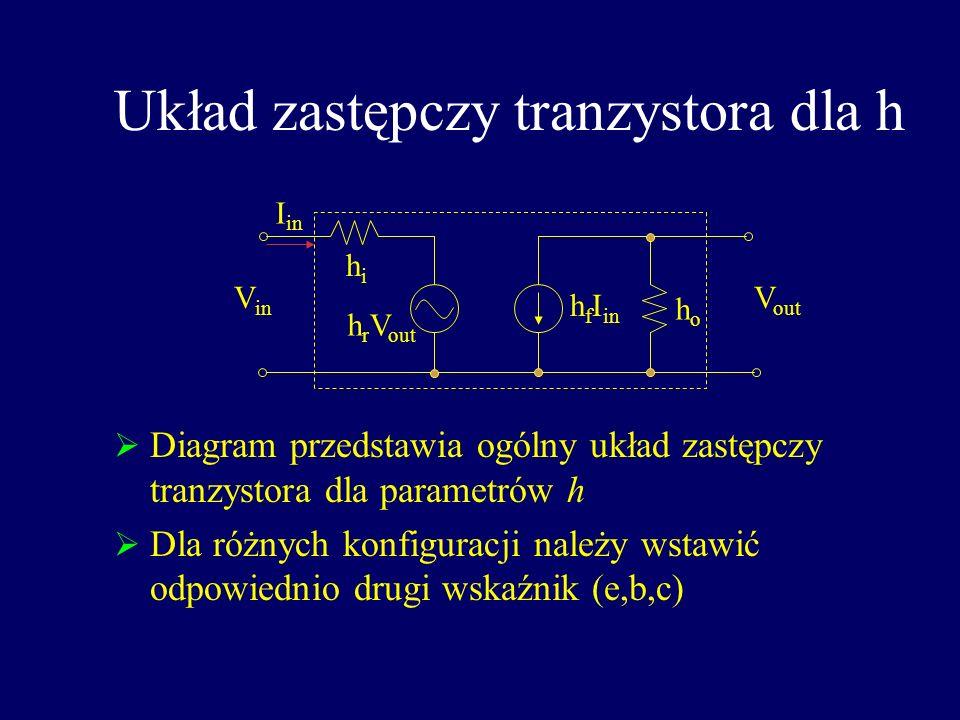 Parametry hybrydowe (h) parametry h są podawane w danych technicznych tranzystorów: h i : wejściowa oporność; wyjście zwarte h r : stosunek napięć (WE