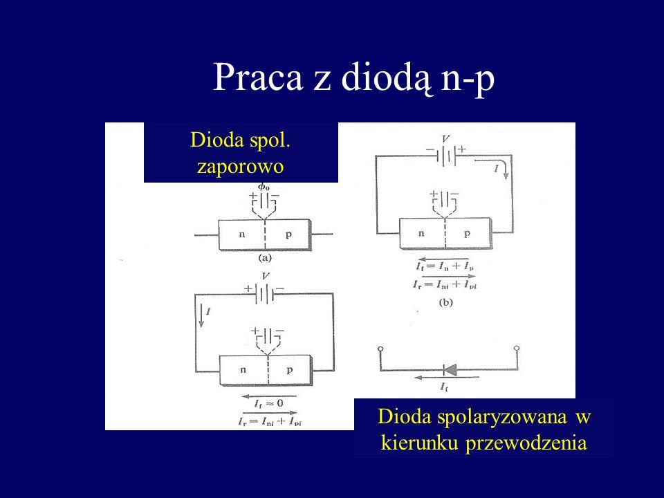 Złącze p-n uwagi Jeżeli domieszkowanie typu p i n jest różne warstwa zaporowa jest niesymetryczna (N d N a ) Elektrony przechodząc do z warstwy n do p