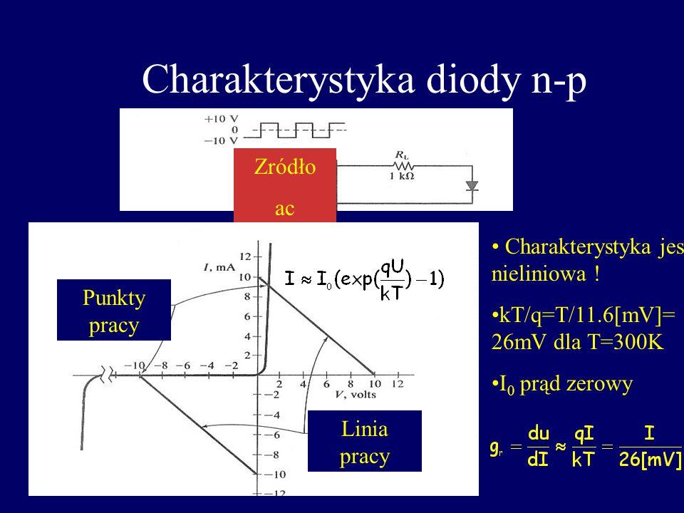 Praca z diodą n-p Dioda spol. zaporowo Dioda spolaryzowana w kierunku przewodzenia