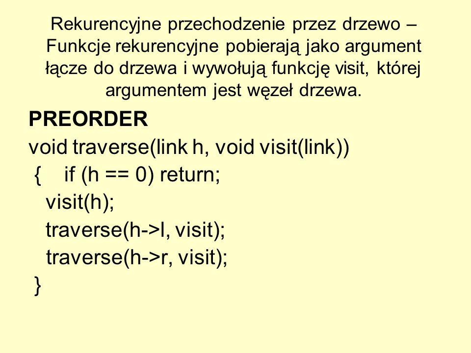 INORDER void traverse(link h, void visit(link)) { if (h == 0) return; traverse(h->l, visit); visit(h); traverse(h->r, visit); }