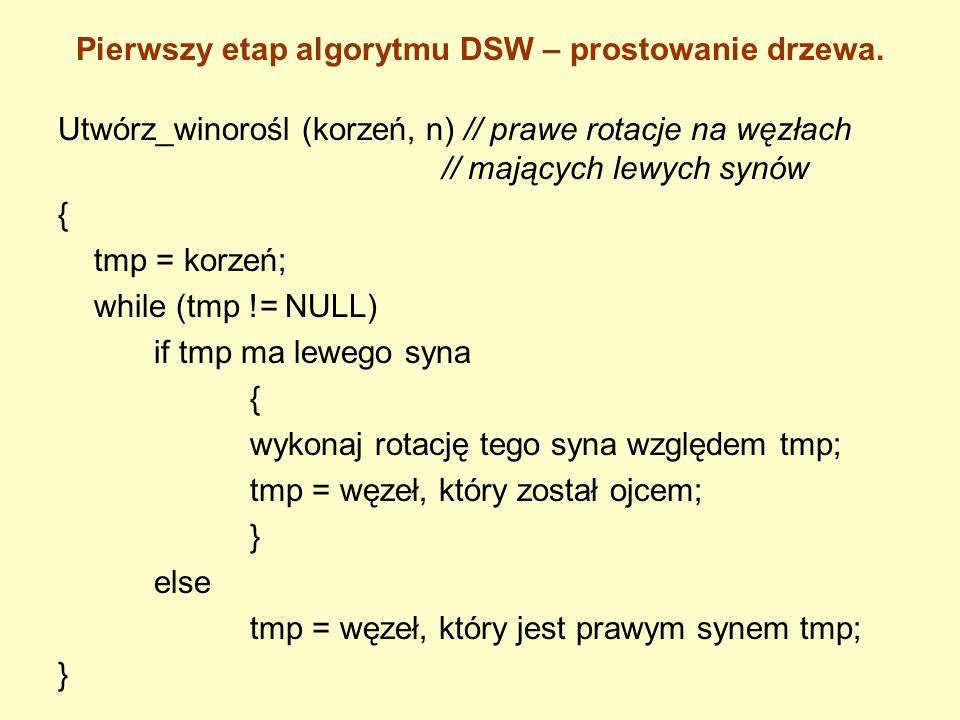 Utwórz_winorośl (korzeń, n) // prawe rotacje na węzłach // mających lewych synów { tmp = korzeń; while (tmp != NULL) if tmp ma lewego syna { wykonaj r