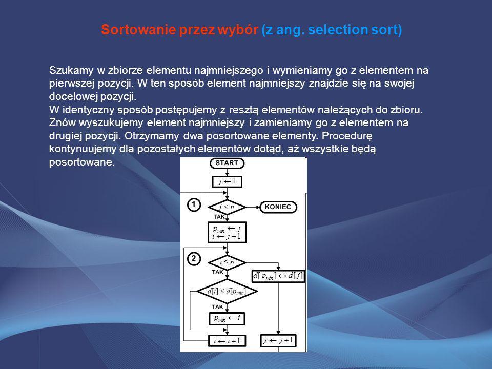 Sortowanie przez wybór (z ang. selection sort) Szukamy w zbiorze elementu najmniejszego i wymieniamy go z elementem na pierwszej pozycji. W ten sposób