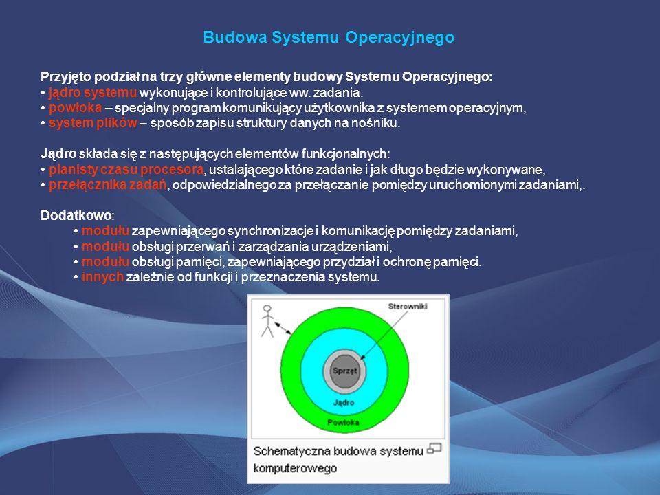 Budowa Systemu Operacyjnego Przyjęto podział na trzy główne elementy budowy Systemu Operacyjnego: jądro systemu wykonujące i kontrolujące ww. zadania.