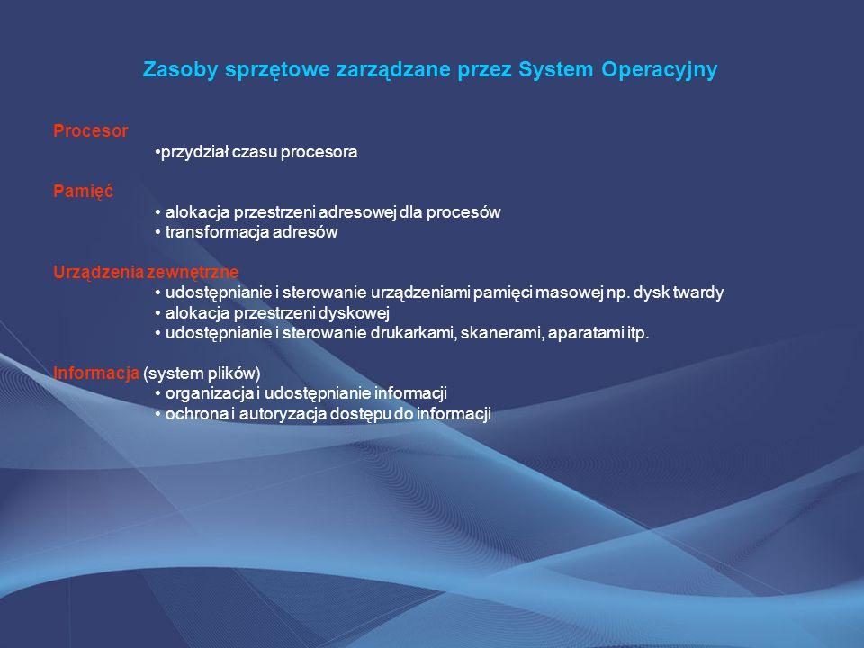 Zasoby sprzętowe zarządzane przez System Operacyjny Procesor przydział czasu procesora Pamięć alokacja przestrzeni adresowej dla procesów transformacj