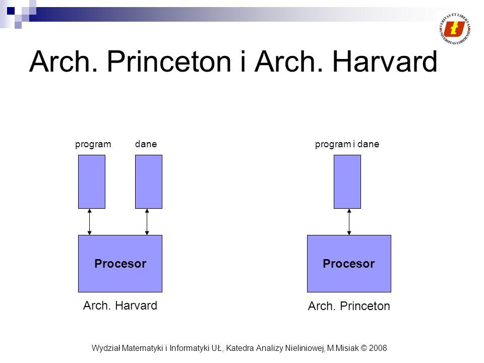 Wydział Matematyki i Informatyki UŁ, Katedra Analizy Nieliniowej, M.Misiak © 2008 Arch. Princeton i Arch. Harvard Procesor program i daneprogramdane P