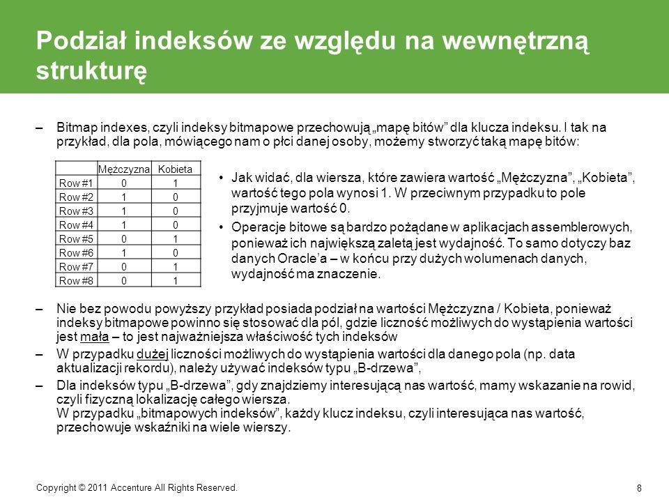 Podział indeksów ze względu na wewnętrzną strukturę –Problem z życia wzięty: Tabela przechowująca informacje o doładowaniach kart prepaidowych (czyli doładowujesz telefon i dopiero możesz dzwonić) oraz typu mix, jednej sieci komórkowej w Polsce.
