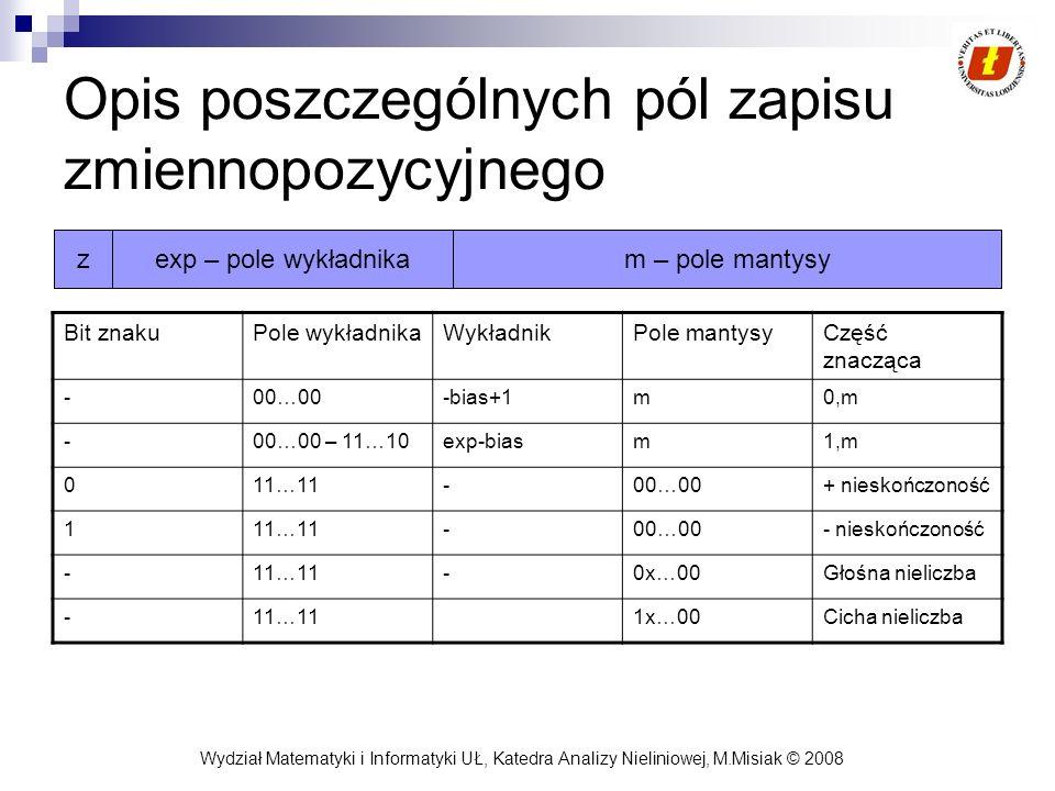 Wydział Matematyki i Informatyki UŁ, Katedra Analizy Nieliniowej, M.Misiak © 2008 Opis poszczególnych pól zapisu zmiennopozycyjnego zexp – pole wykład