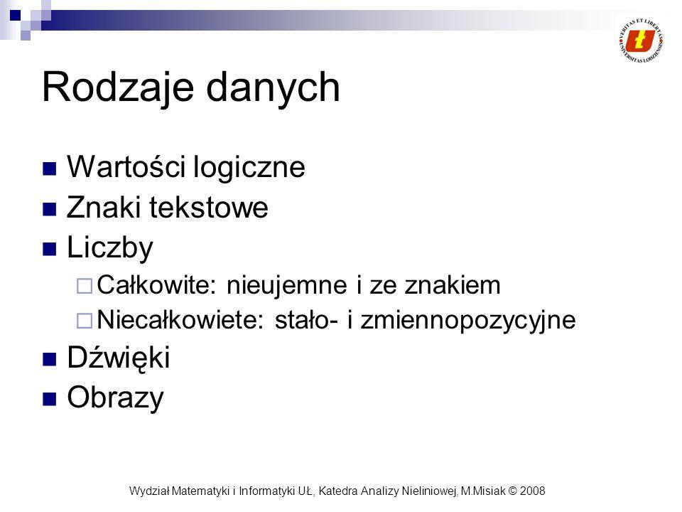 Wydział Matematyki i Informatyki UŁ, Katedra Analizy Nieliniowej, M.Misiak © 2008 Rodzaje danych Wartości logiczne Znaki tekstowe Liczby Całkowite: ni