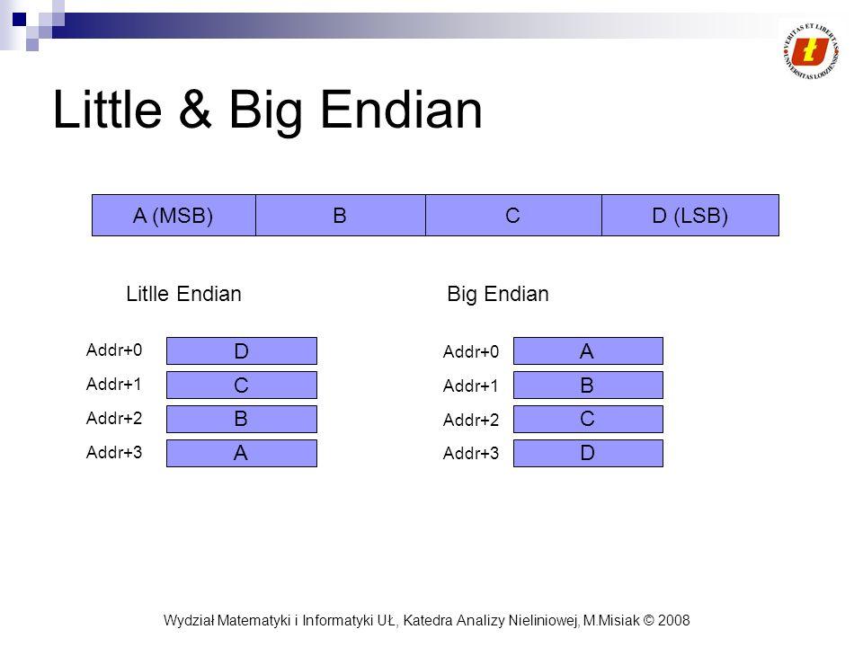 Wydział Matematyki i Informatyki UŁ, Katedra Analizy Nieliniowej, M.Misiak © 2008 Little & Big Endian A (MSB)BCD (LSB) D C B A A B C D Litlle EndianBi