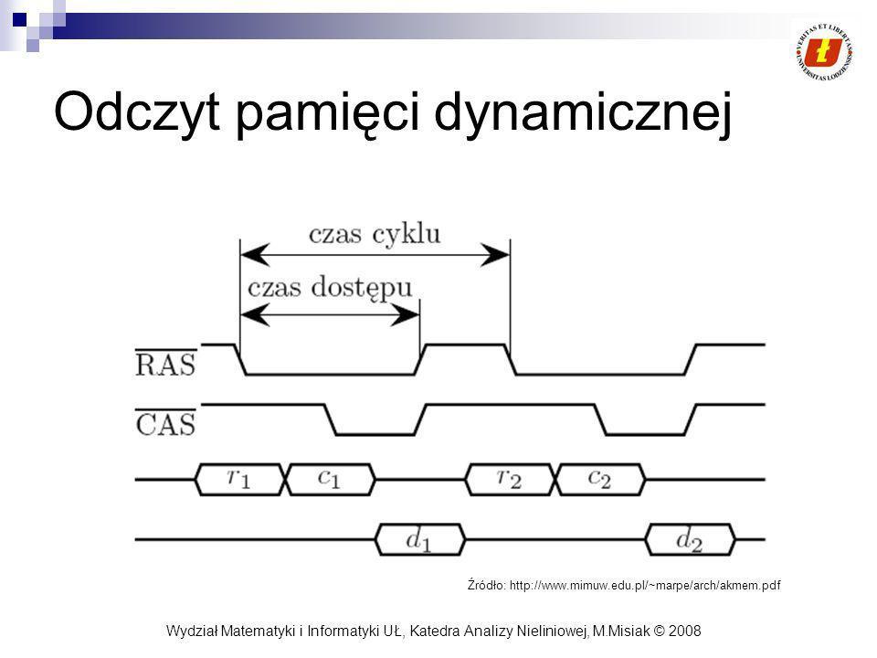 Wydział Matematyki i Informatyki UŁ, Katedra Analizy Nieliniowej, M.Misiak © 2008 Odczyt pamięci dynamicznej Źródło: http://www.mimuw.edu.pl/~marpe/ar