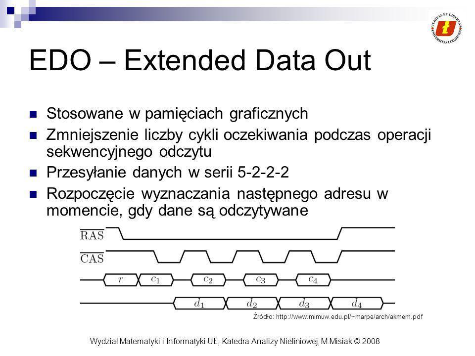 Wydział Matematyki i Informatyki UŁ, Katedra Analizy Nieliniowej, M.Misiak © 2008 EDO – Extended Data Out Stosowane w pamięciach graficznych Zmniejsze