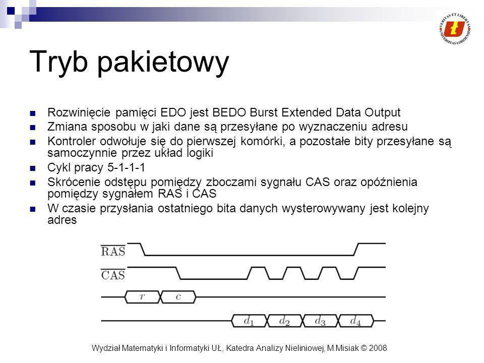 Wydział Matematyki i Informatyki UŁ, Katedra Analizy Nieliniowej, M.Misiak © 2008 Tryb pakietowy Rozwinięcie pamięci EDO jest BEDO Burst Extended Data