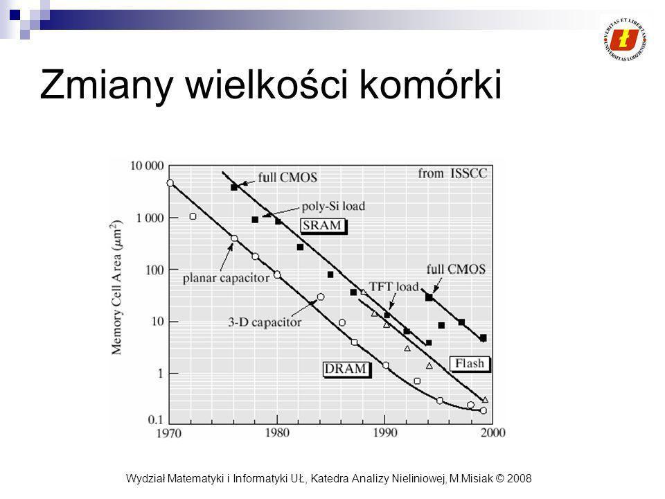 Wydział Matematyki i Informatyki UŁ, Katedra Analizy Nieliniowej, M.Misiak © 2008 Zmiany wielkości komórki
