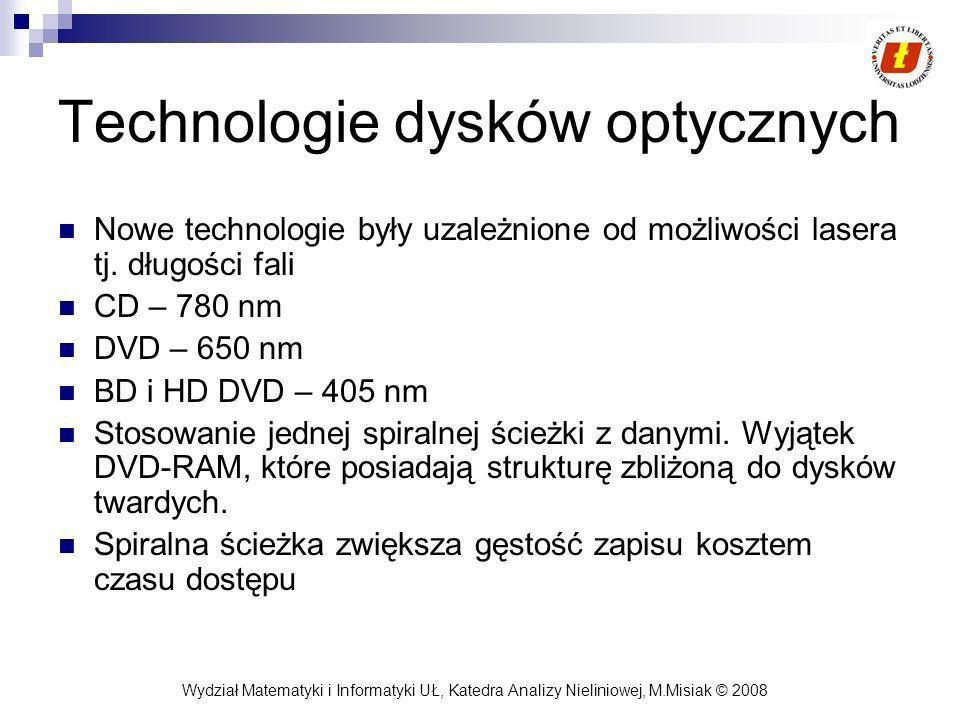 Wydział Matematyki i Informatyki UŁ, Katedra Analizy Nieliniowej, M.Misiak © 2008 Technologie dysków optycznych Nowe technologie były uzależnione od m