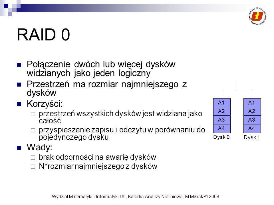 Wydział Matematyki i Informatyki UŁ, Katedra Analizy Nieliniowej, M.Misiak © 2008 RAID 0 Połączenie dwóch lub więcej dysków widzianych jako jeden logi