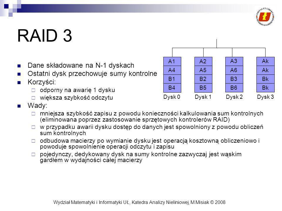 Wydział Matematyki i Informatyki UŁ, Katedra Analizy Nieliniowej, M.Misiak © 2008 RAID 3 Dane składowane na N-1 dyskach Ostatni dysk przechowuje sumy