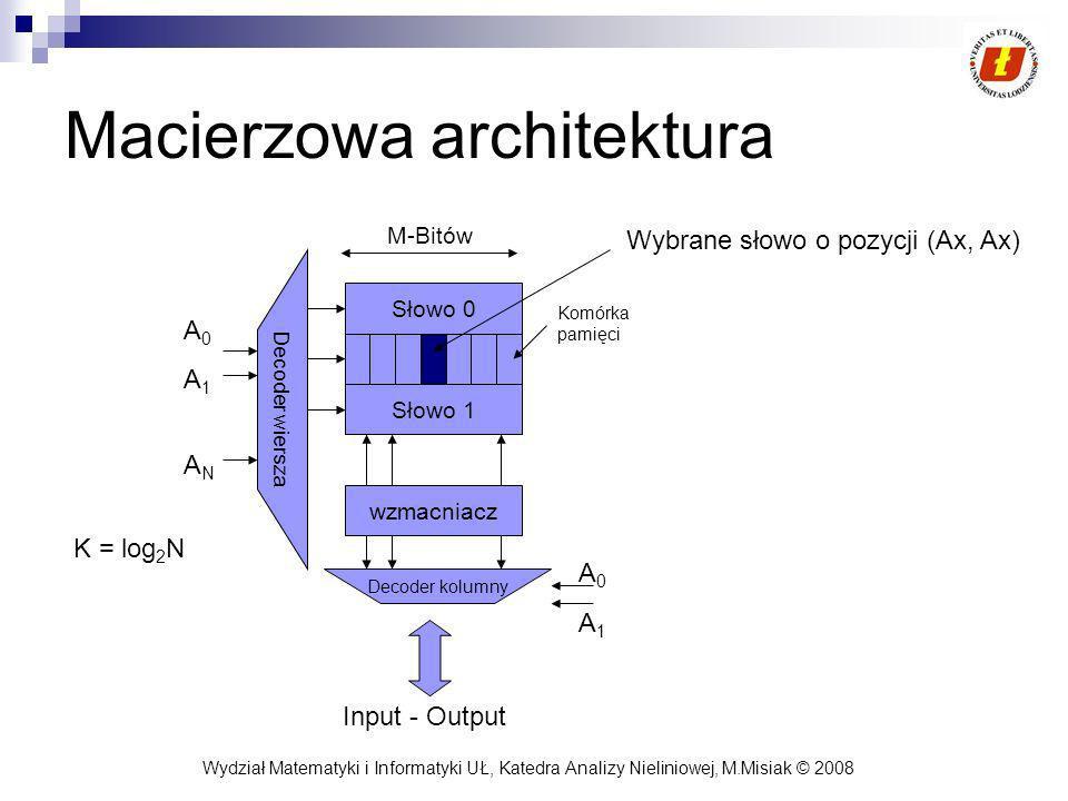 Wydział Matematyki i Informatyki UŁ, Katedra Analizy Nieliniowej, M.Misiak © 2008 Macierzowa architektura Słowo 0 Słowo 1 Komórka pamięci Decoder wier