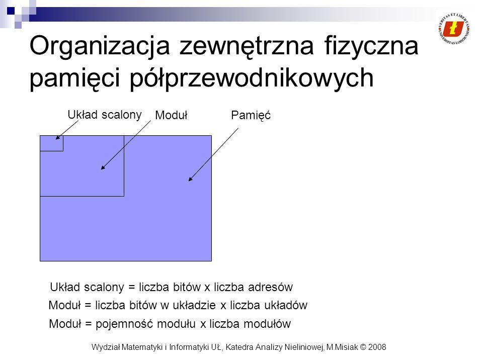 Wydział Matematyki i Informatyki UŁ, Katedra Analizy Nieliniowej, M.Misiak © 2008 Organizacja zewnętrzna fizyczna pamięci półprzewodnikowych Układ sca