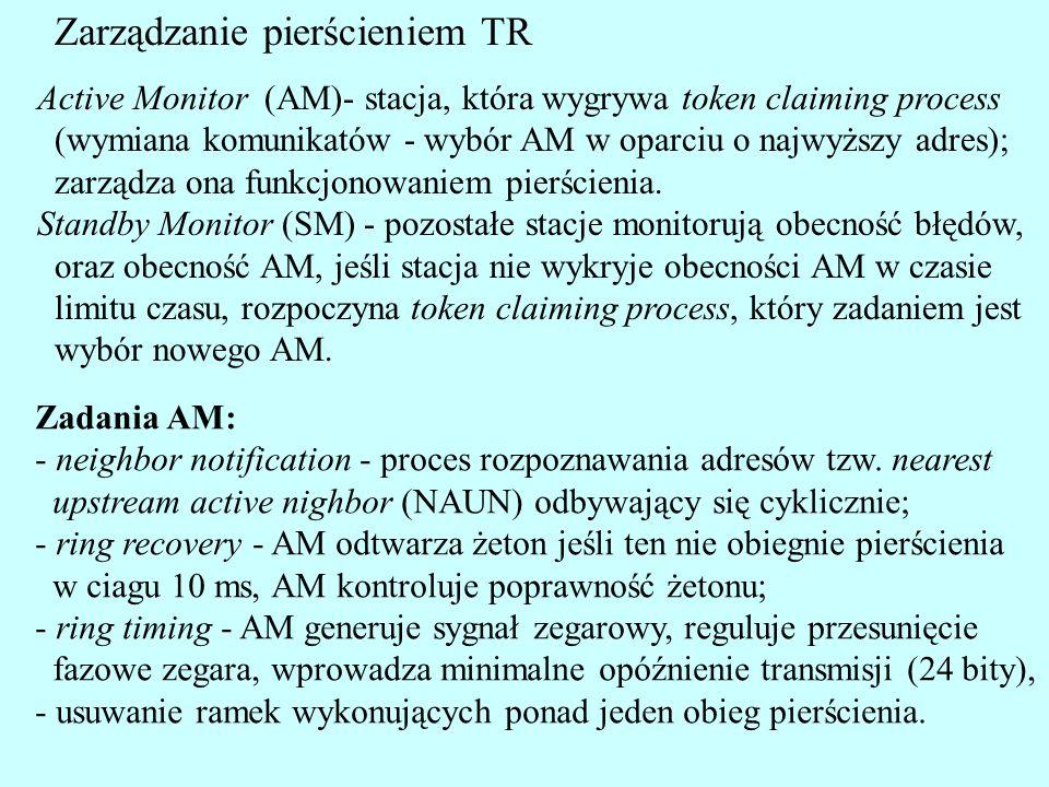 Zarządzanie pierścieniem TR Active Monitor (AM)- stacja, która wygrywa token claiming process (wymiana komunikatów - wybór AM w oparciu o najwyższy ad