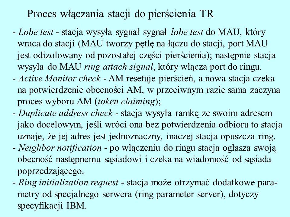 Proces włączania stacji do pierścienia TR - Lobe test - stacja wysyła sygnał sygnał lobe test do MAU, który wraca do stacji (MAU tworzy pętlę na łączu
