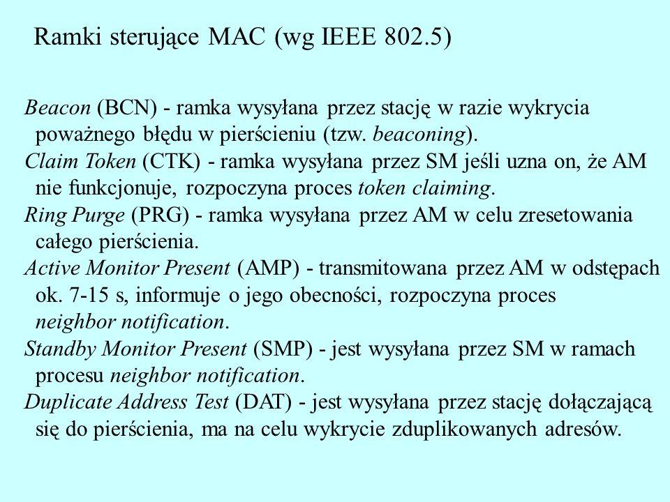 Ramki sterujące MAC (wg IEEE 802.5) Beacon (BCN) - ramka wysyłana przez stację w razie wykrycia poważnego błędu w pierścieniu (tzw. beaconing). Claim