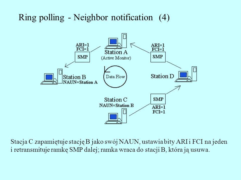 Ring polling - Neighbor notification (4) Stacja C zapamiętuje stację B jako swój NAUN, ustawia bity ARI i FCI na jeden i retransmituje ramkę SMP dalej