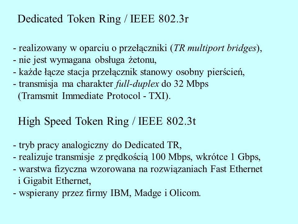 Dedicated Token Ring / IEEE 802.3r - realizowany w oparciu o przełączniki (TR multiport bridges), - nie jest wymagana obsługa żetonu, - każde łącze st