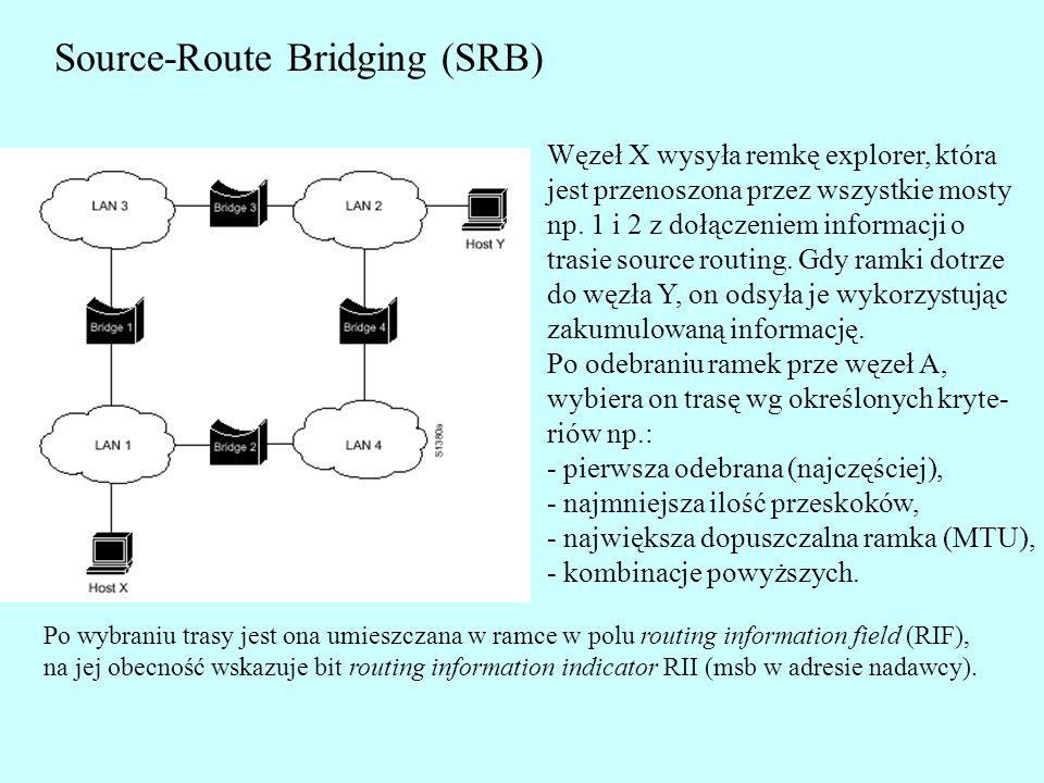 Source-Route Bridging (SRB) Węzeł X wysyła remkę explorer, która jest przenoszona przez wszystkie mosty np. 1 i 2 z dołączeniem informacji o trasie so