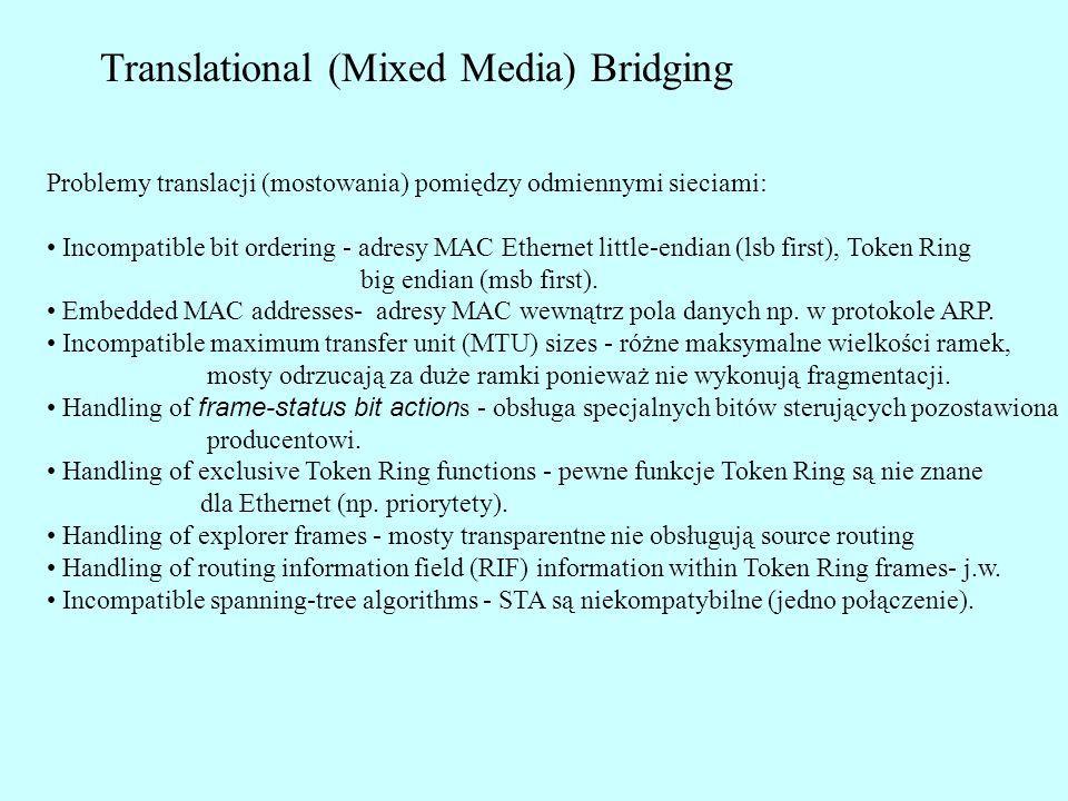 Translational (Mixed Media) Bridging Problemy translacji (mostowania) pomiędzy odmiennymi sieciami: Incompatible bit ordering - adresy MAC Ethernet li