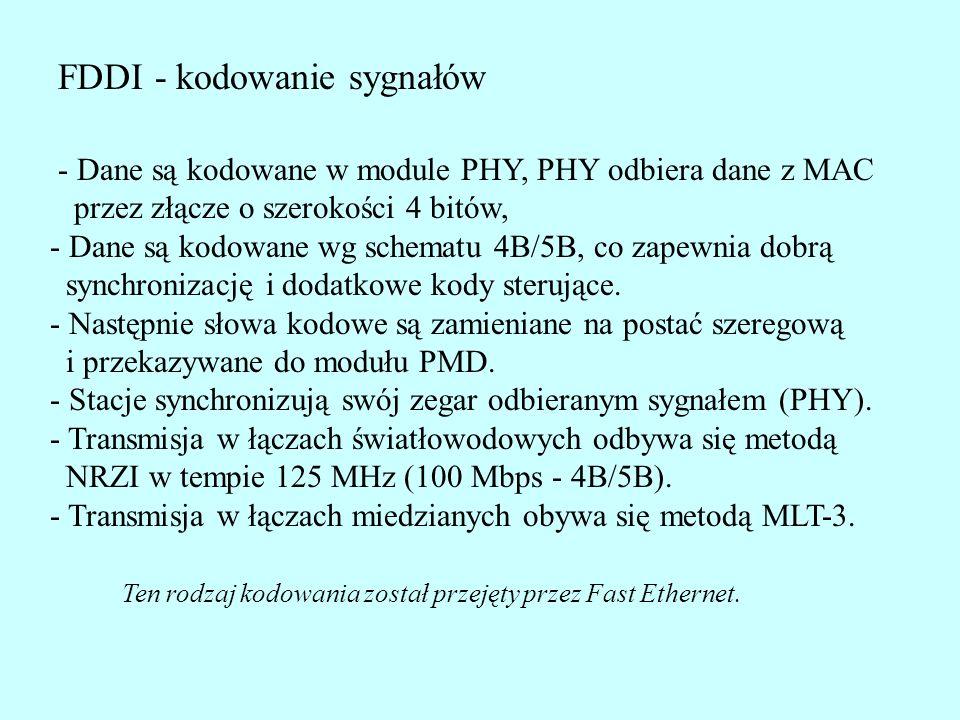 FDDI - kodowanie sygnałów - Dane są kodowane w module PHY, PHY odbiera dane z MAC przez złącze o szerokości 4 bitów, - Dane są kodowane wg schematu 4B
